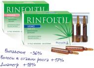 Цены на Ринфолтил ампулы усиленная формула Киев